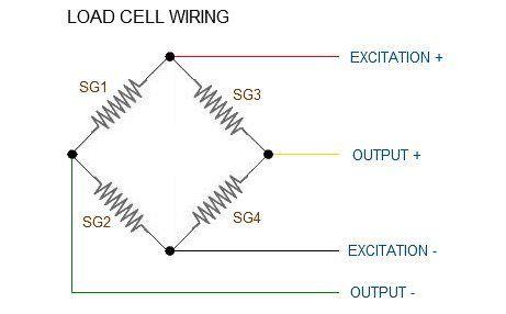 Load cell wiring, wheatstone bridge formation