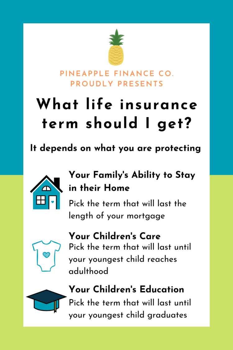 How do you know what life insurance term to get? What