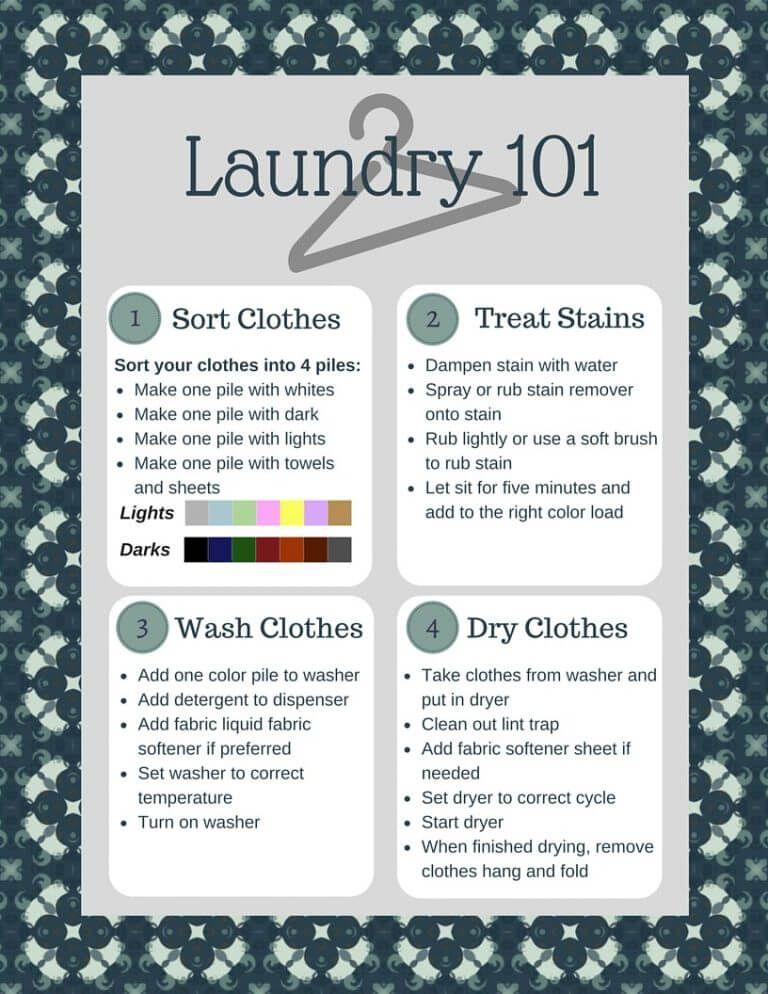 Teaching Laundry Skills Laundry Printables Washing Clothes