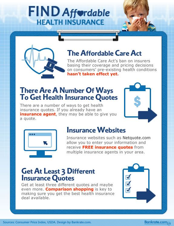 quotes for individual health insurance