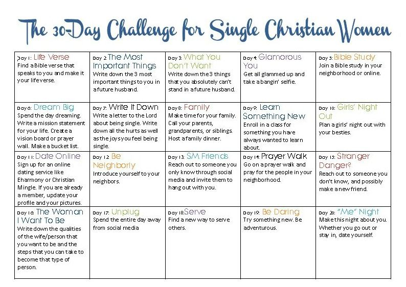 Welcome back to The Single Life! These posts are meant to encourage and strengthen single Christian women in their walk with the Lord. They are to help you become more intentional and live life now…