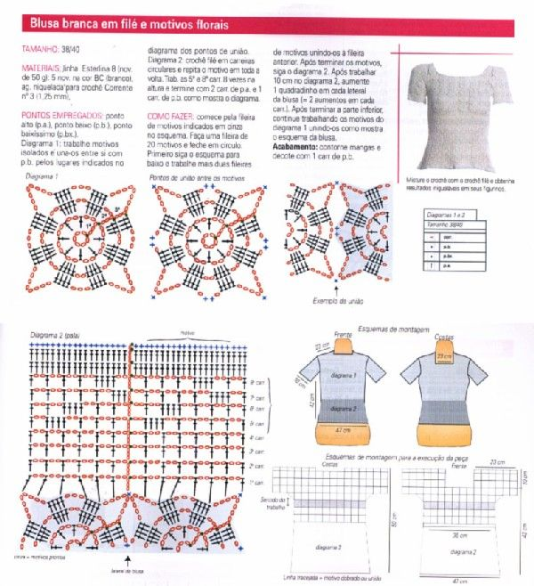Hooked on crochet: Blusa de rosetas | Crochet bluzki | Pinterest ...