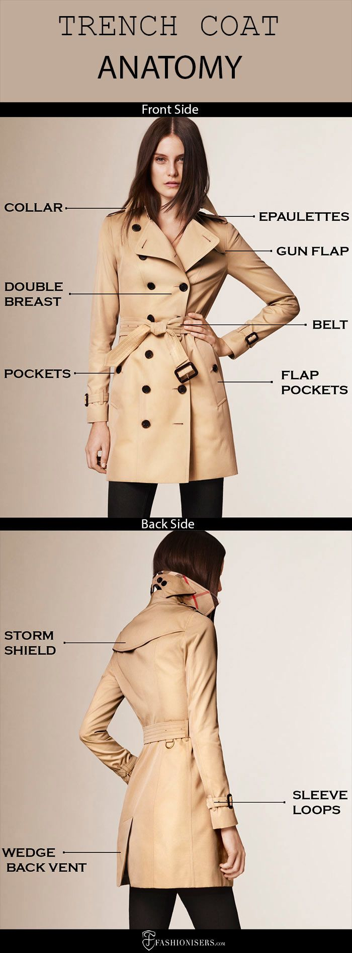The Anatomy of a Trench Coat: How To Wear It | Kleidung