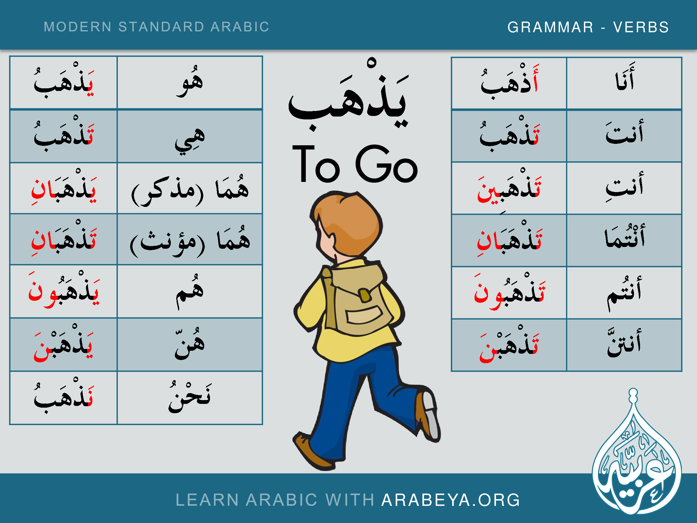 Arabic Words List - Learn Arabic Online - searchtruth.com