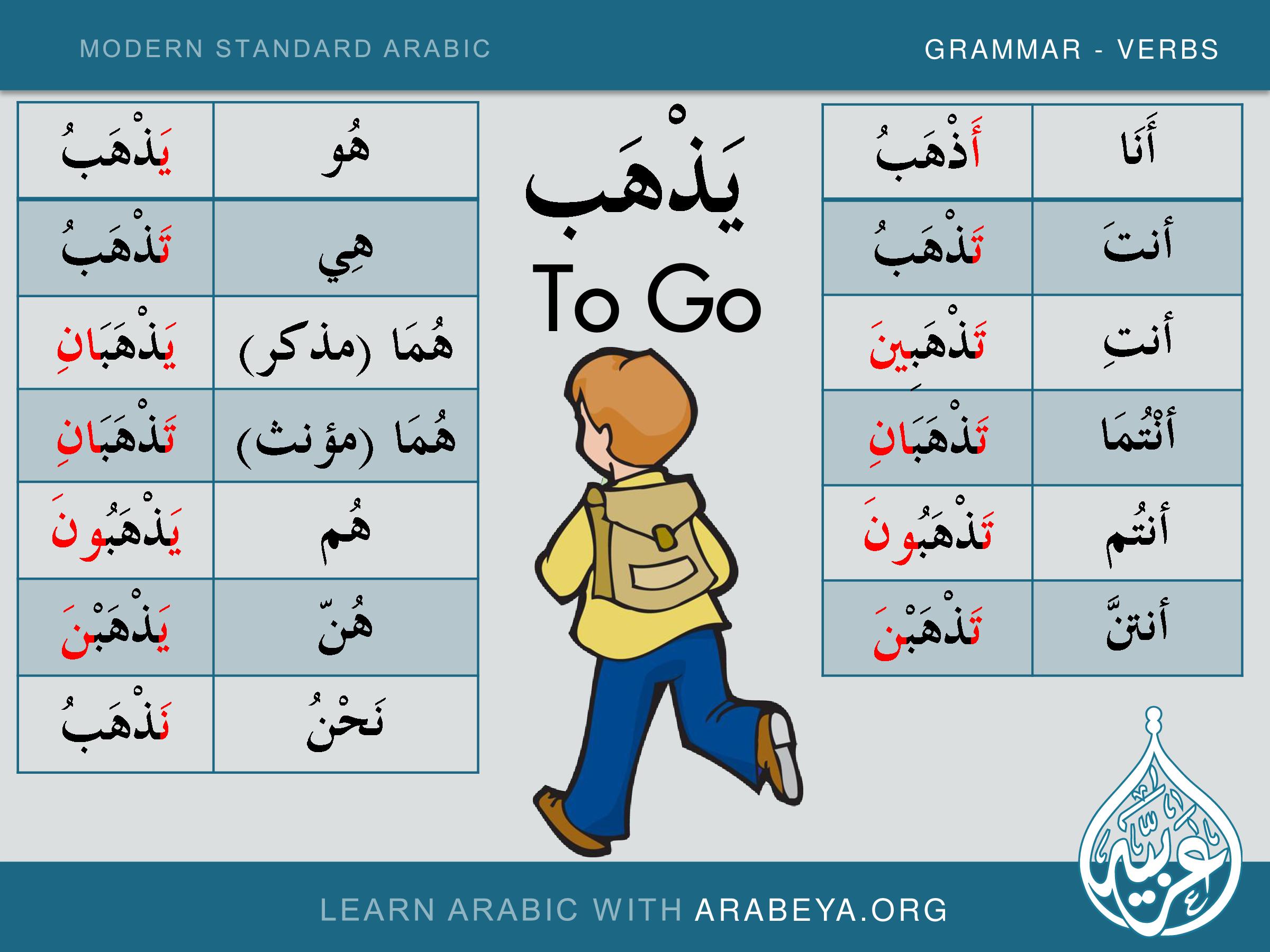 Epingle Par Arabeya Arabic Language Center Sur Learn New