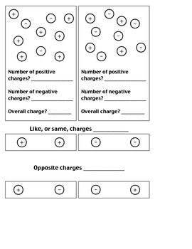 Charge Objects In 4th Grade Physical Science A 4 Page Interactive Notebook Addition To Unit On Electrical Charges Includes Vocab Like Unlike