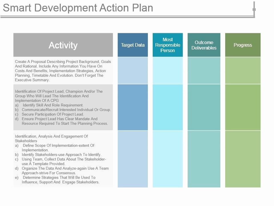 Smart Action Plans Template Inspirational Smart