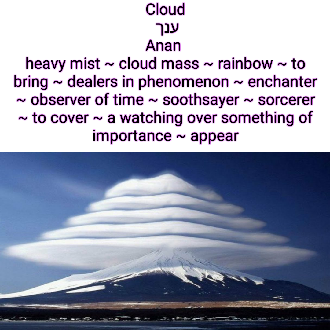 Cloud = Anan in Hebrew ~ Then they will see the Son of Man coming in