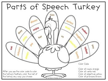 FREE Parts of Speech Turkey (Color Code Activity
