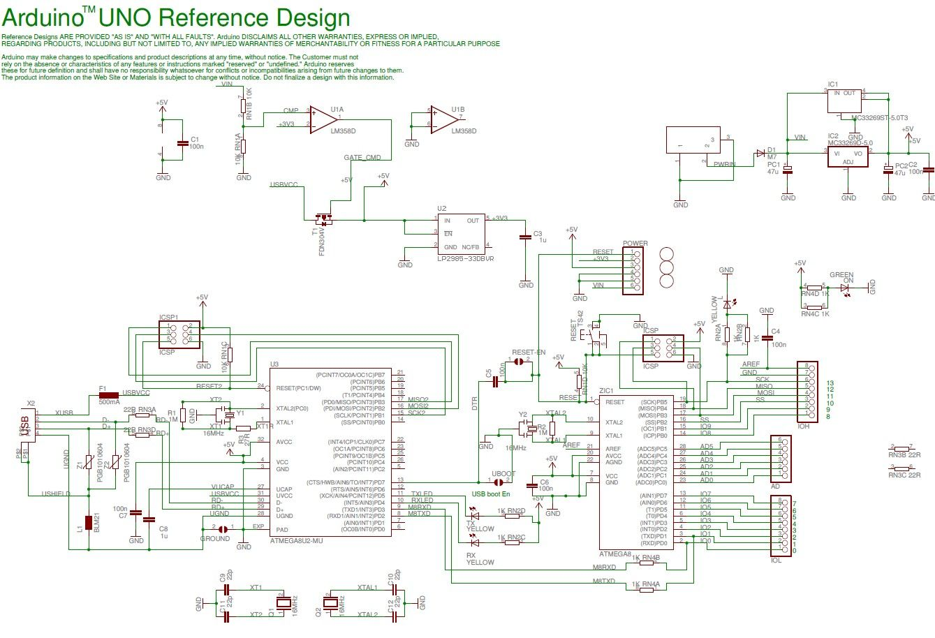 Arduino uno schematic diagram computer pinterest