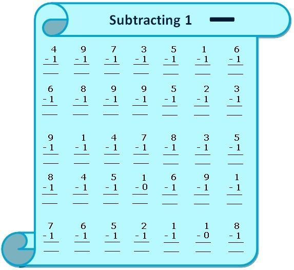 Subtraction Table On   Dzialania  X