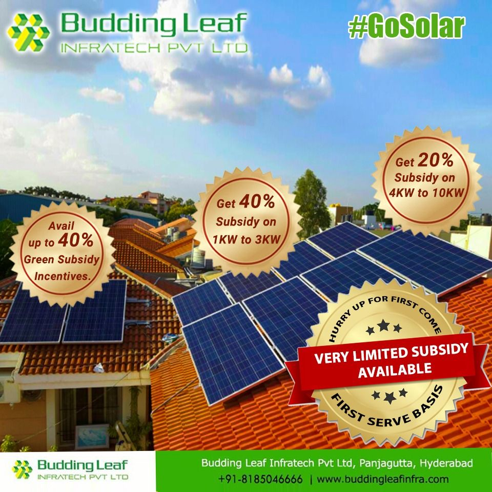 Solar Panels Solar Energy Solutions Solar Energy Business Solar