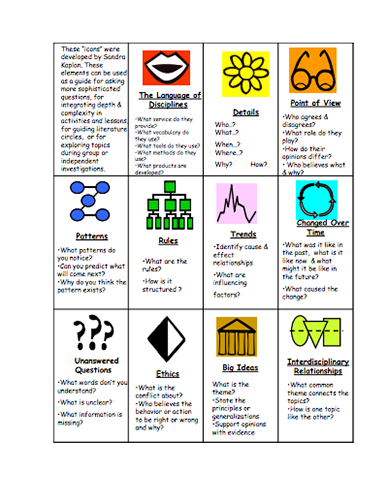photo about Depth and Complexity Icons Printable named Heres a webpage conveying the element and complexity icons
