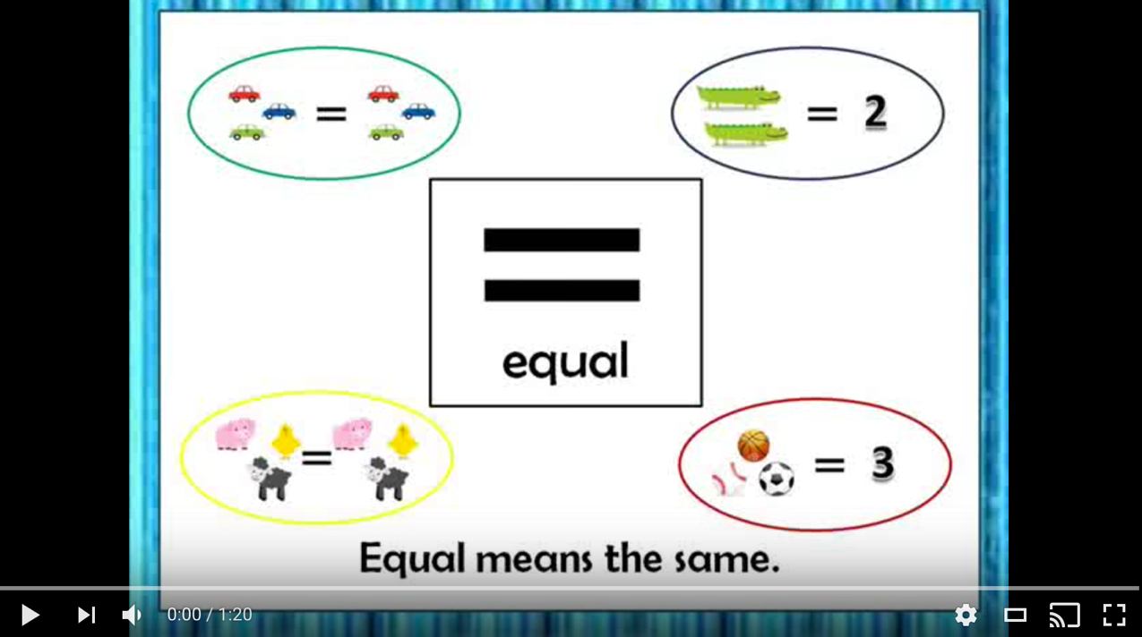 Equal Means The Same Pic Equals Sign Teaching Equality
