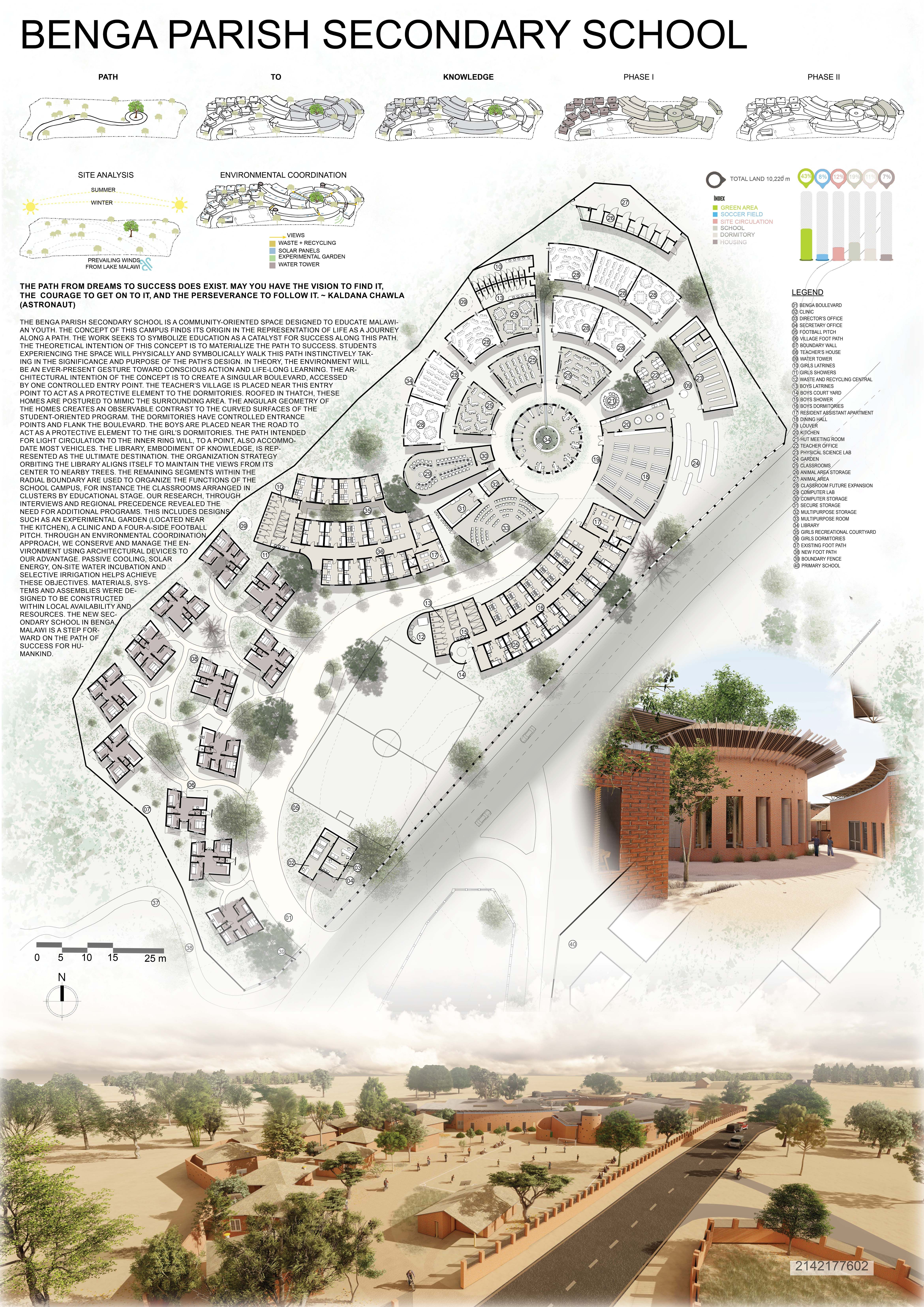 Results Of African School Project A Worldwide Architecture