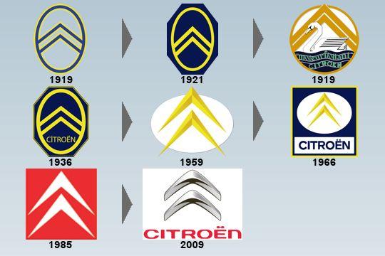 Evolution du logo citro n car logos pinterest les for Garage opel pau