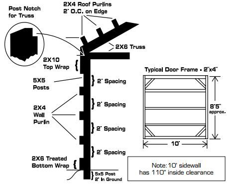 wiring diagram for a pole barn with Volvo Penta 4 3gl Engine Diagram on Arc Fault Circuit Breaker Wiring Diagram in addition Wiring A Barn Diagram likewise Electrical Wiring Signs additionally Garage Barn Lighting also House Framing.