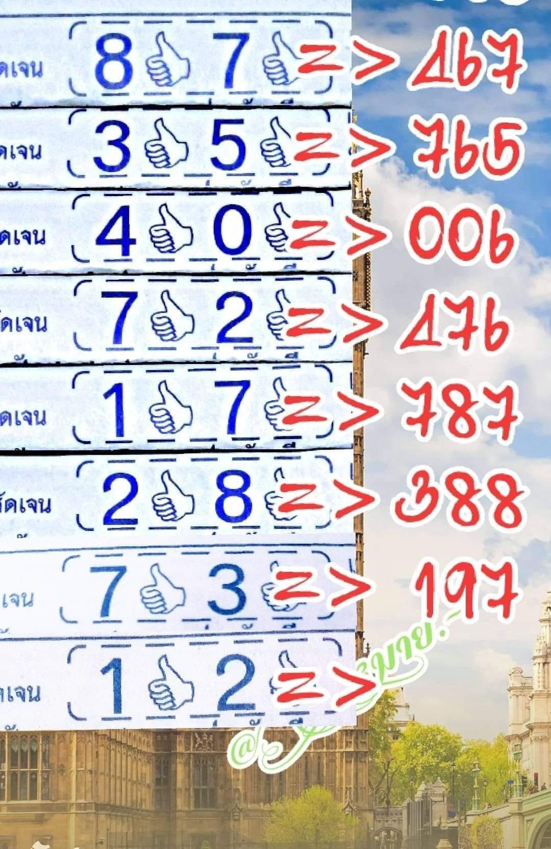 Pin By Aungnaingmoe On Lottery Tips With Images