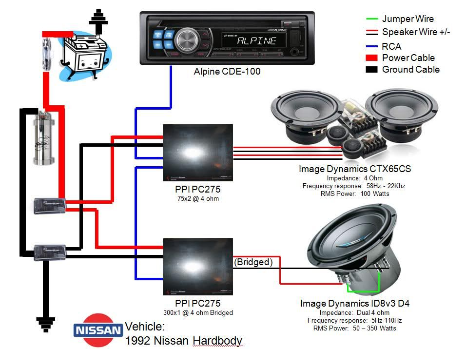 Crossover Wiring Diagram Car Audio Sound system car, Car