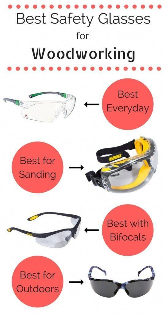 Protect Your Eyes With The Best Safety Glasses For The Job