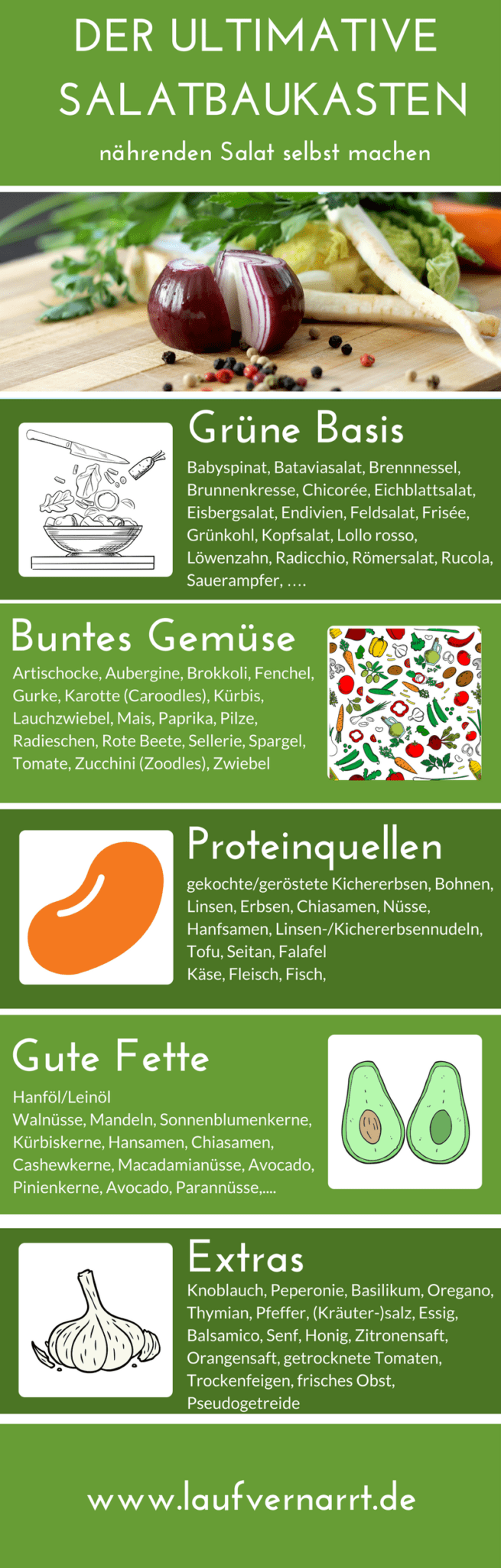Alles über Salat inkl. Printable - 30 Tage Ernährungsumstellung Tag 16 - Laufvernarrt #dietmenu