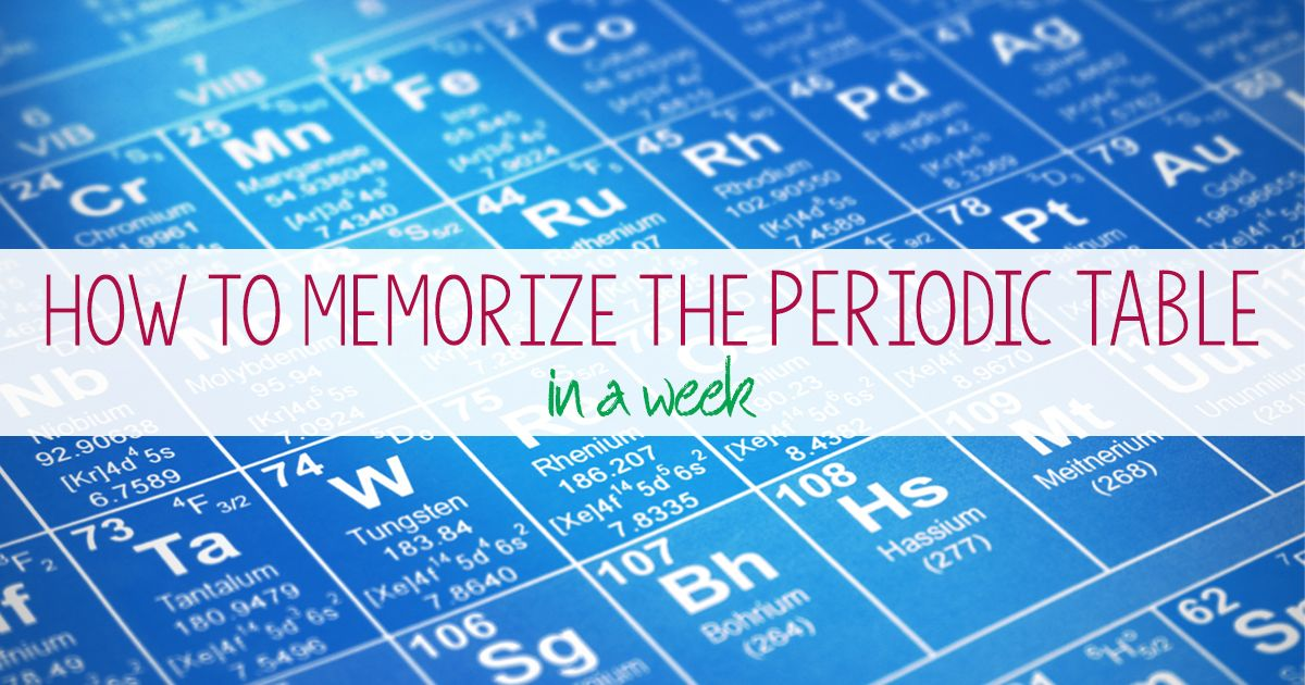 How to Memorize the Periodic Table in a Week Periodic table - best of periodic table with charges hd