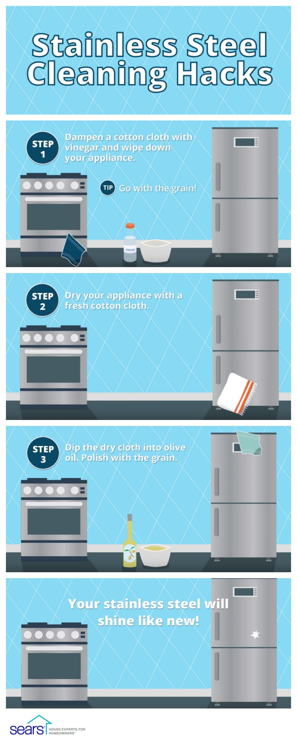 Dirty, dull appliances don\'t stand a chance against these stainless ...