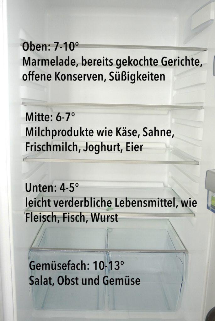 Ordnung in der Küche - den Kühlschrank richtig einräumen