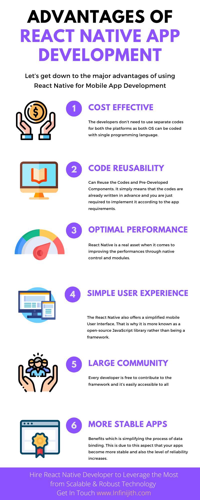 Advantages Of React Native App Development App Development React Native Ios Application Development