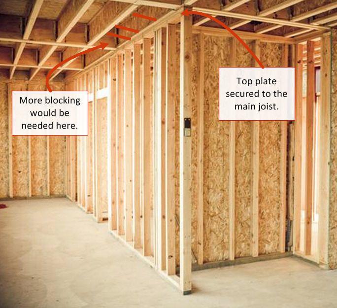 Wall Framing Blocking Installation Basement Walls