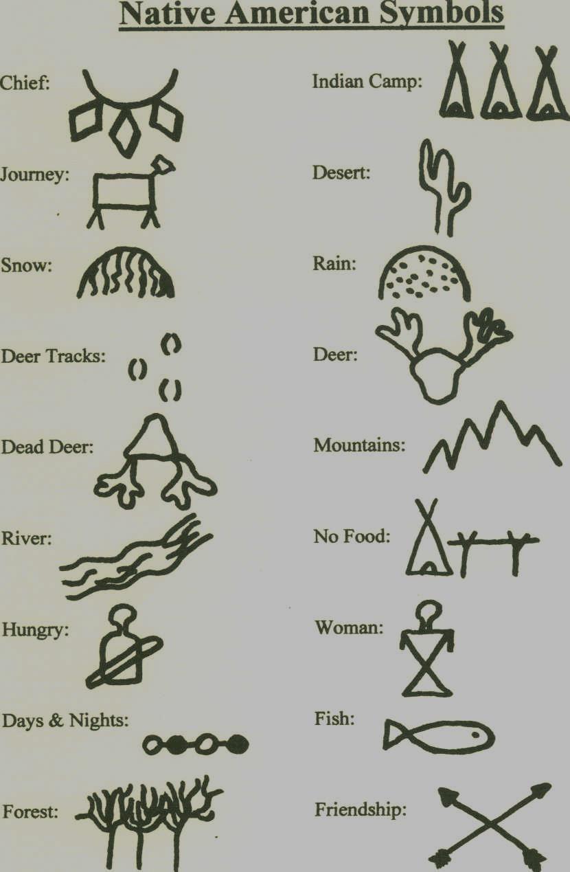 Native American Symbols Old Magic Pinterest American Symbols