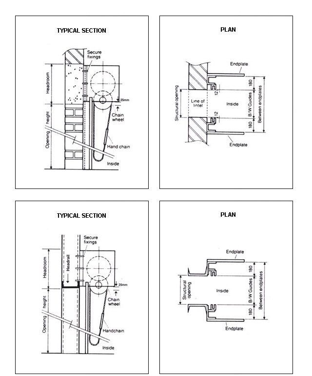 Design Drawing Showing How The Components Of Roller Shutter Doors Are Made Up