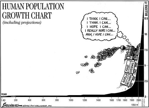Population Growth Political Cartoon (With images