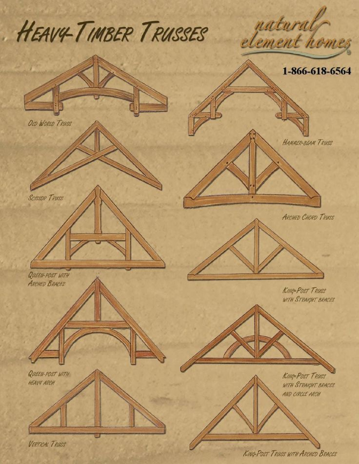Trusses With Decorative Elements Added Www Pinterest Com Https Www Pinterest Compin Casas Con Estructura De Madera Planos De Carpinteria Techos De Casas