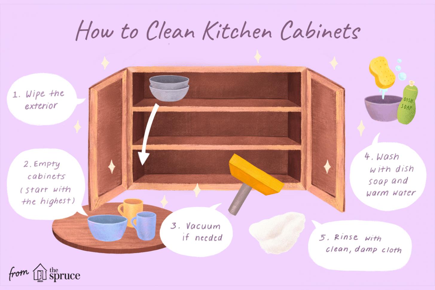 Best Diy Kitchen Cabinet Cleaner Cabinet Cleaner Diy Kitchen Cabinet Cleaner Cleaner In 2020 Clean Kitchen Cabinets Old Kitchen Cabinets Laminate Kitchen Cabinets