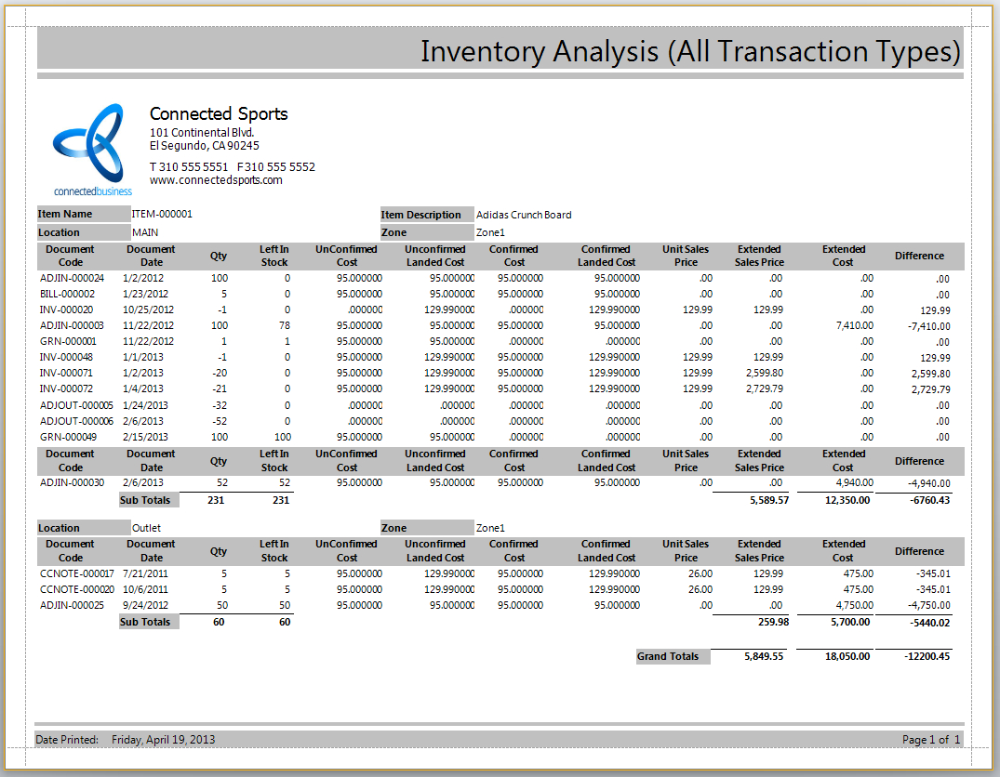 Inventory Report Within Stock Analysis Report Template 10 Professional Templates Ideas 10 Professional Templates Stock Analysis Analysis Report Template