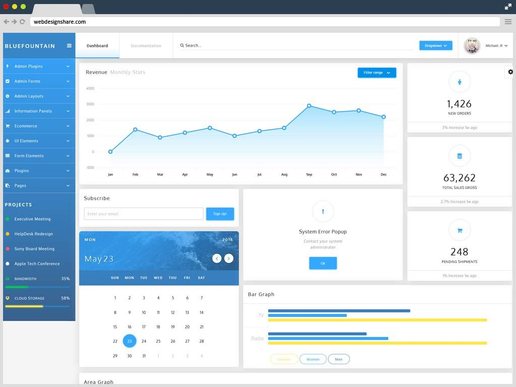 60 best bootstrap ready angularjs dashboard admin templates cards 60 best bootstrap ready angularjs dashboard admin templates maxwellsz