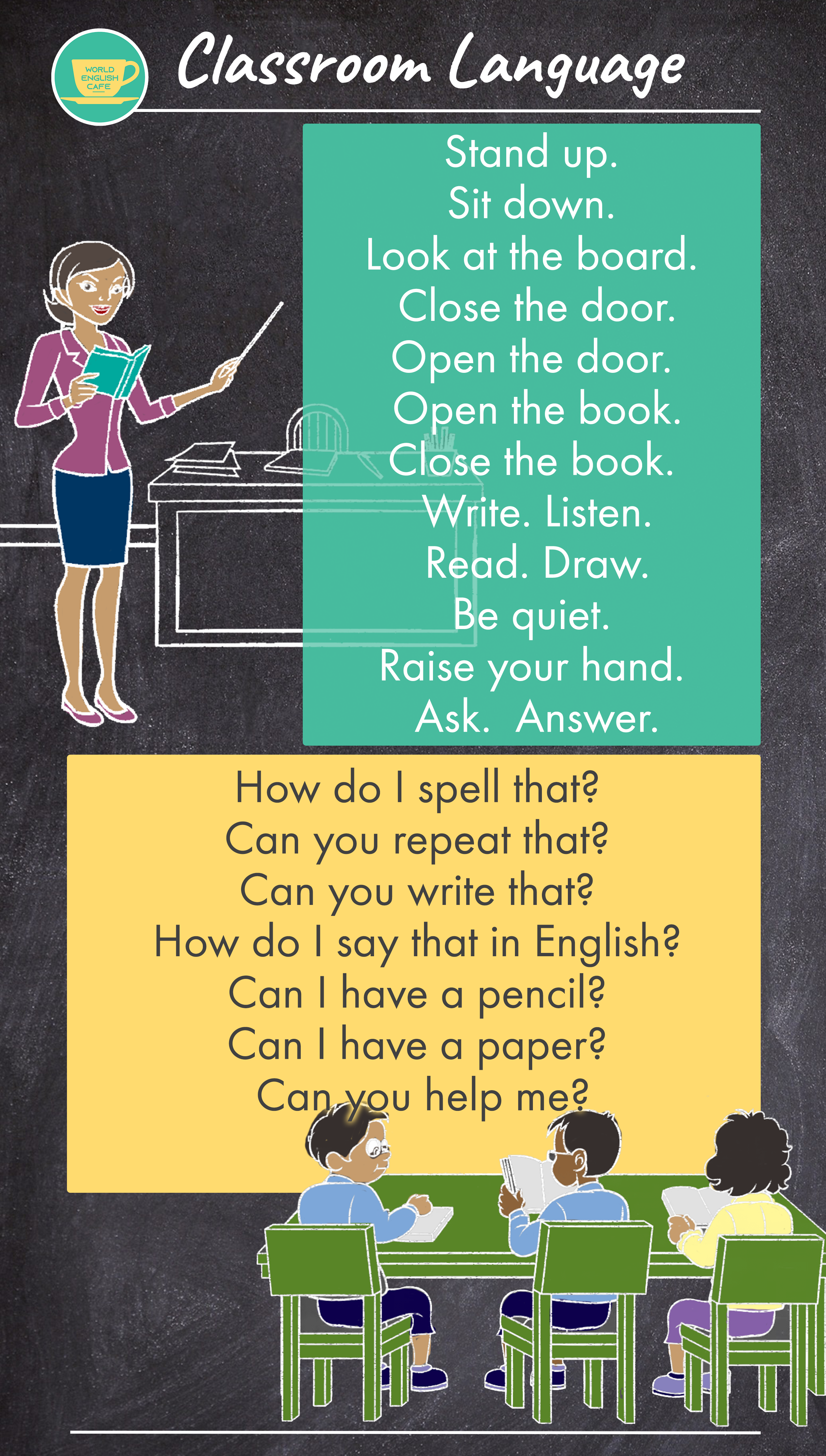 Common Classroom Language In The Esl Classroom Classroom