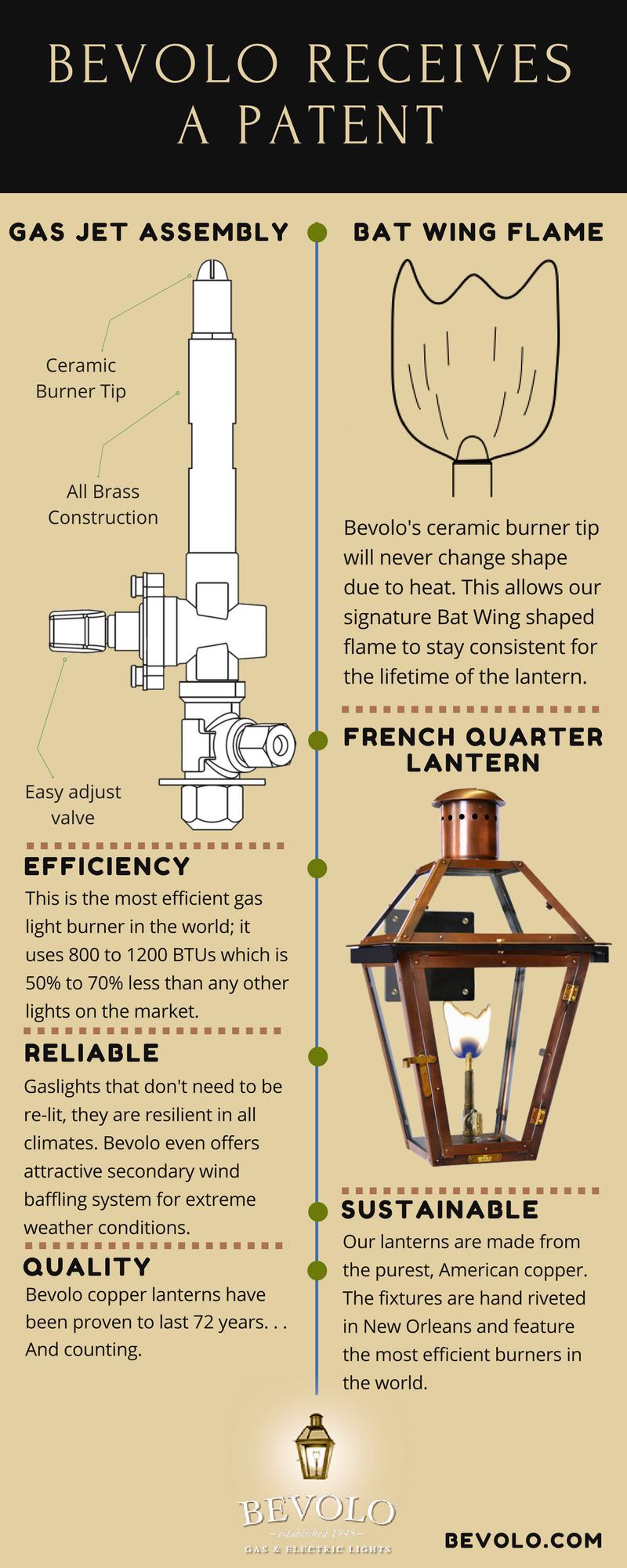 Pin By Bevolo On Bevolo History Bevolo Gas Lanterns Gas