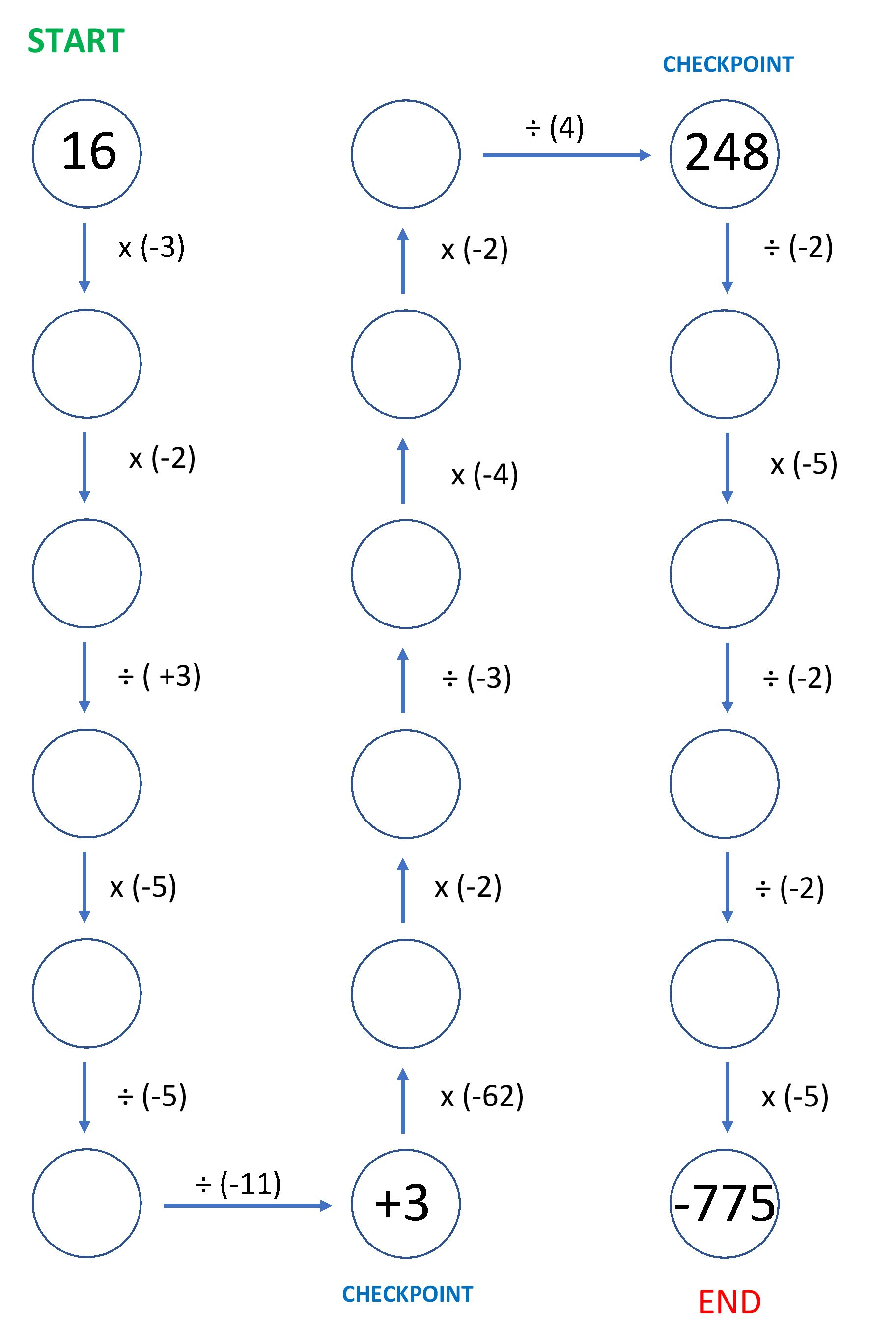 Multiply And Divide Integers Maze Free In