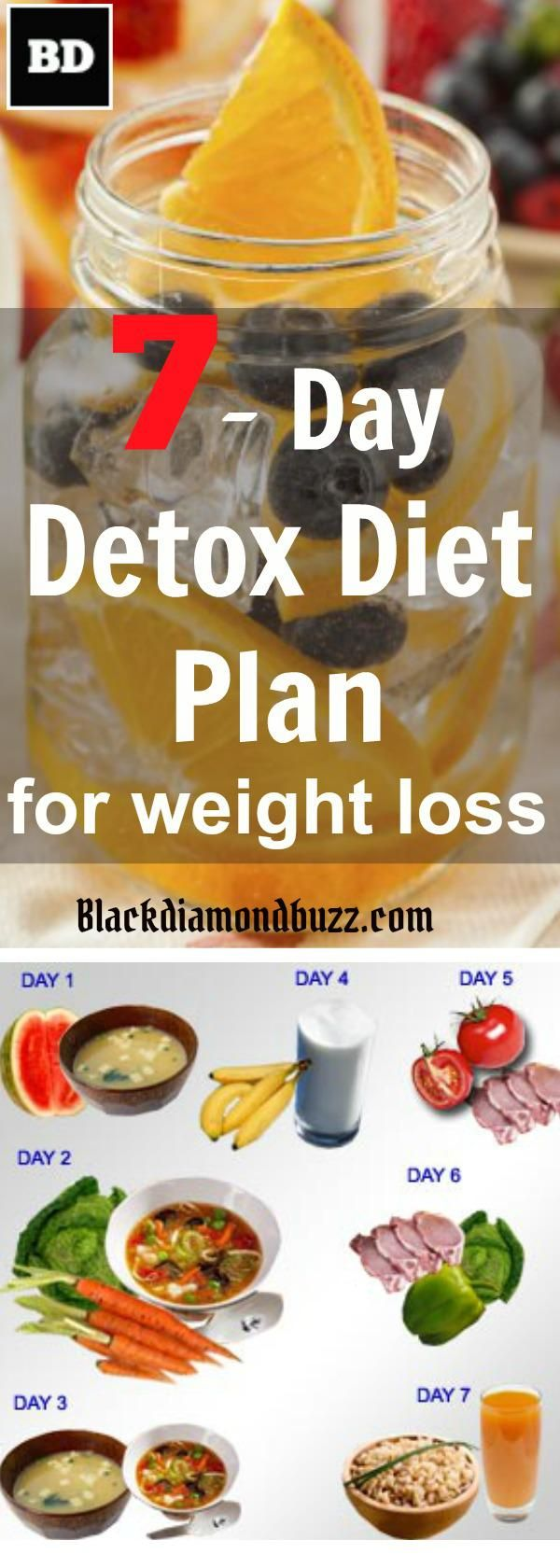 How to be skinny diet plan image 1