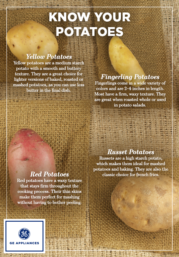 Know your potatoes! Explore the different varieties of potatoes and what they're best used for. #cookingtips