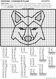 Looks like a good resource for graphing ordered pairs