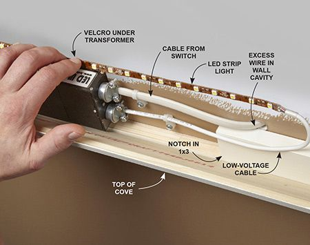 How To Install Elegant Cove Lighting Installing Led Strip Lights Cove Lighting Strip Lighting