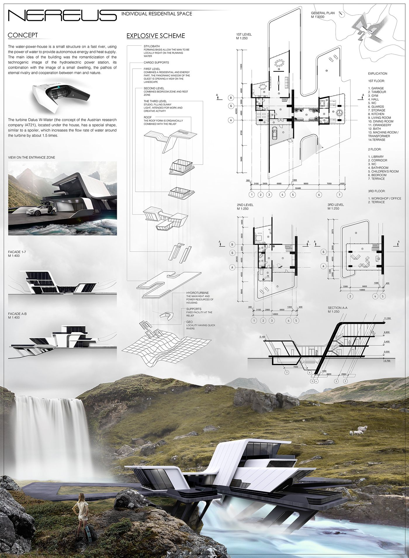 Project of individual living space  | /TRA | Concept board