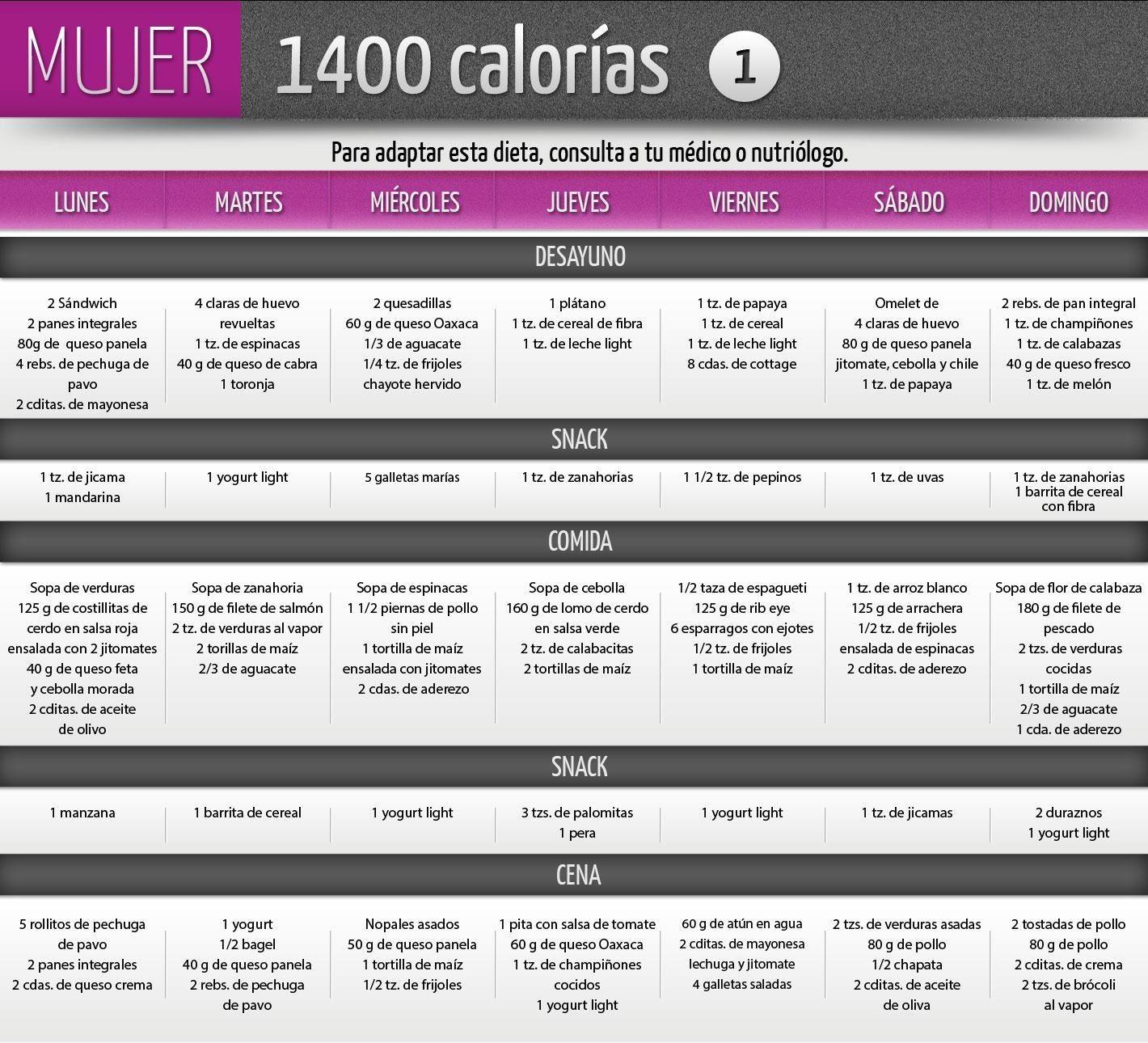 dieta saludable de 1500 calorias diarias