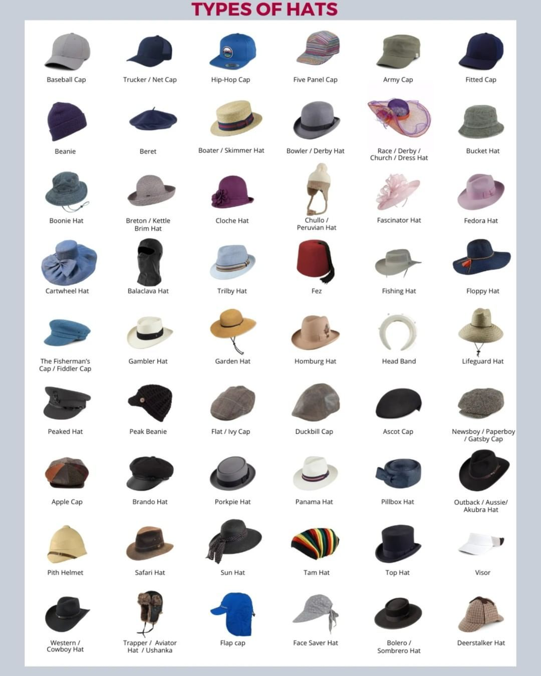What Are The Types Of Hats