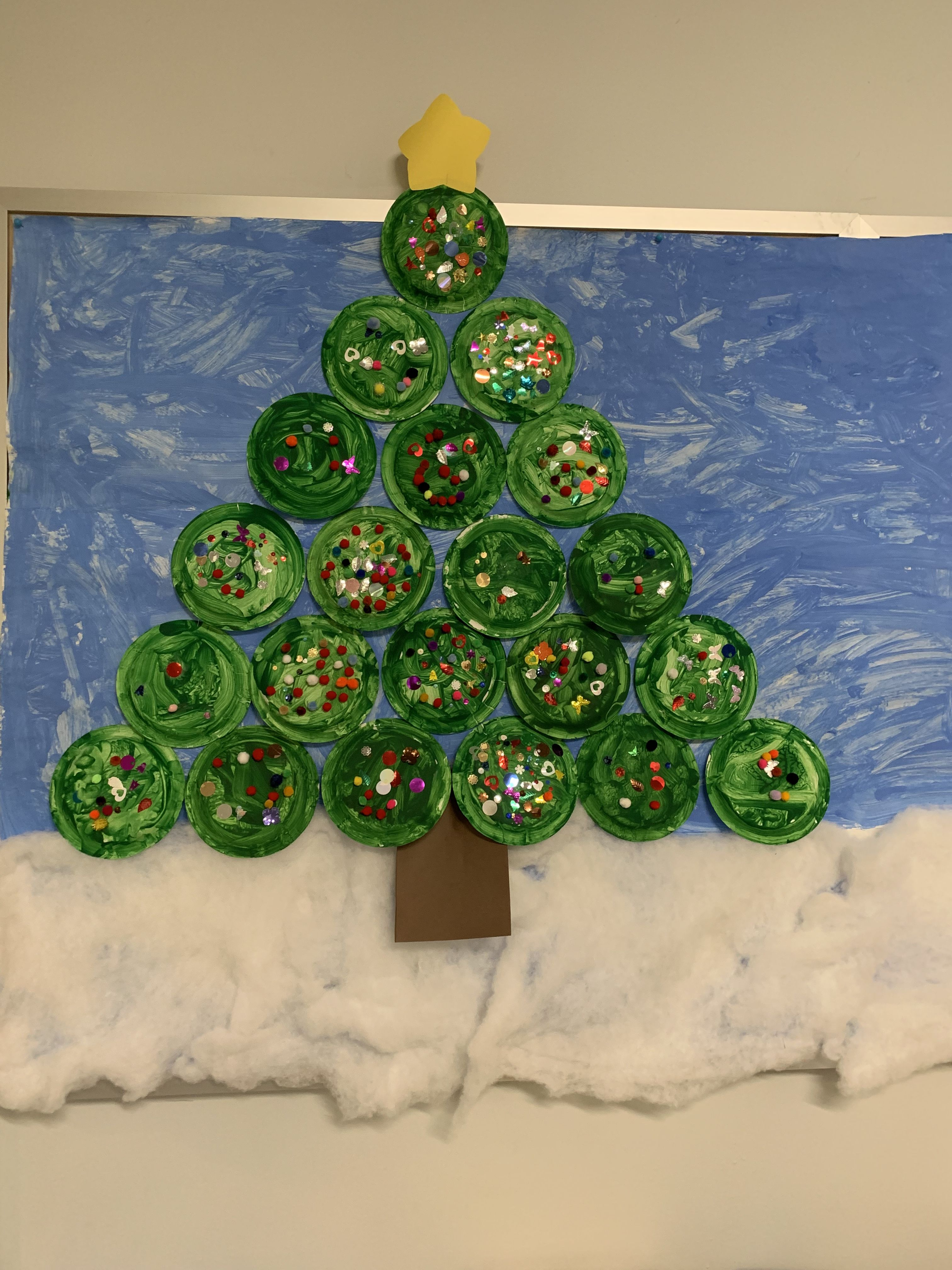 Class Christmas Tree Made From Paper Plates With Images Christmas Bulbs Christmas Ornaments Holiday Decor