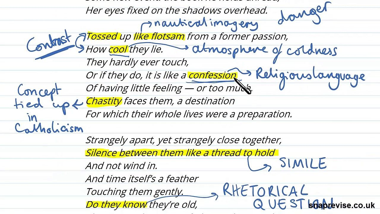 Unseen Poetry Part 2 A Level English Literature Aqa Ocr Edexcel Essay Structure