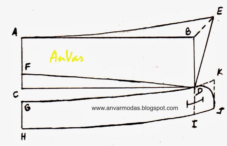 03d2a7e23 AnVar - Te enseño a coser: TRAZO CUELLO DE CAMISA CON TIRILLA ...